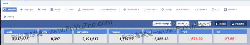 国外网赚跑offer盈利截图