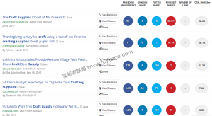 国外网赚:5种工艺用品利基市场在联盟计划