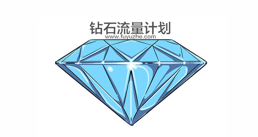 富裕者联盟国外网赚之利基网站钻石流量计划