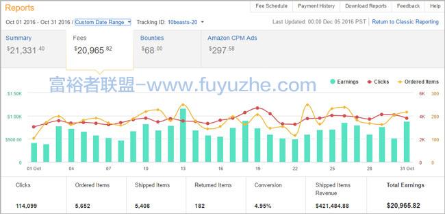亚马逊加盟网站8个月内每月收入4万美元06