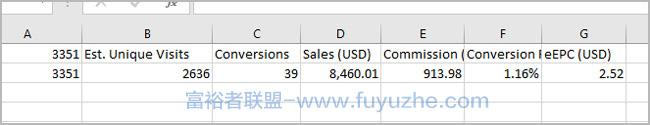 亚马逊加盟网站8个月内每月收入4万美元07