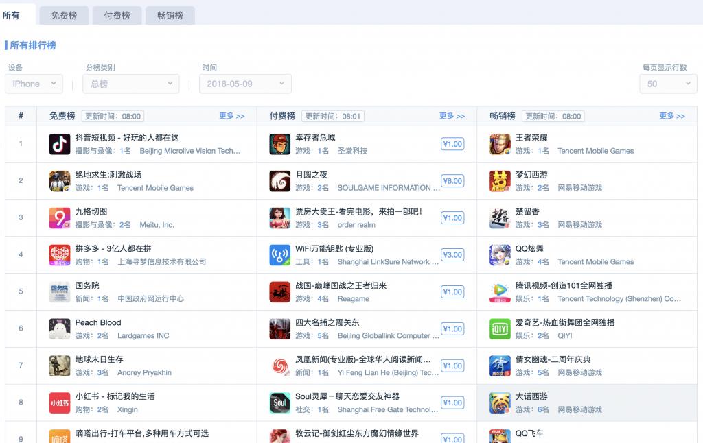 app域名app排行榜